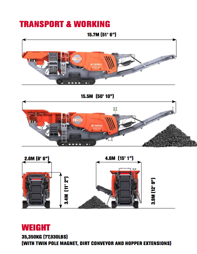 High Ground Finlay 1160 Crusher